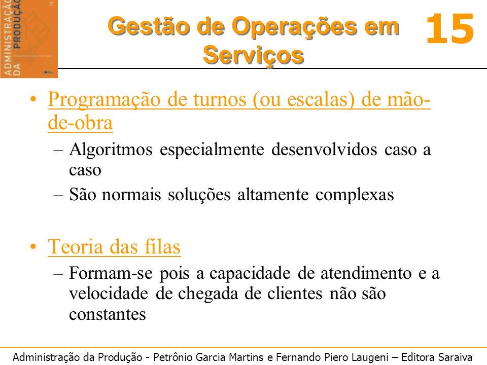 Administração da Produção - Petrônio Garcia Martins e Fernando Piero Laugeni – Editora Saraiva 15 Gestão de Operações em Serviços Programação de turno