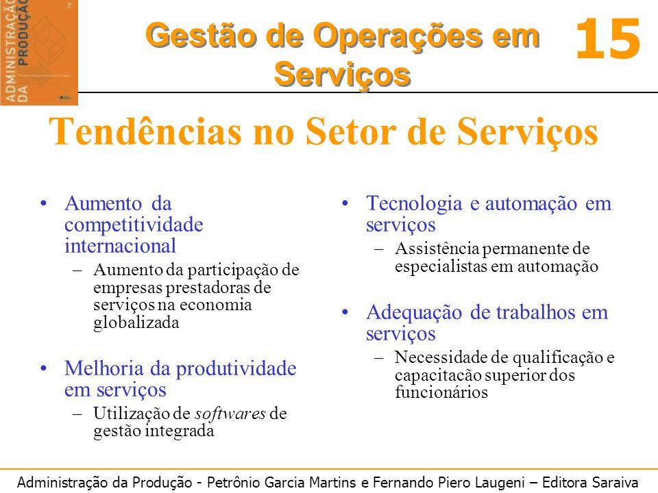 Administração da Produção - Petrônio Garcia Martins e Fernando Piero Laugeni – Editora Saraiva 15 Gestão de Operações em Serviços Tendências no Setor