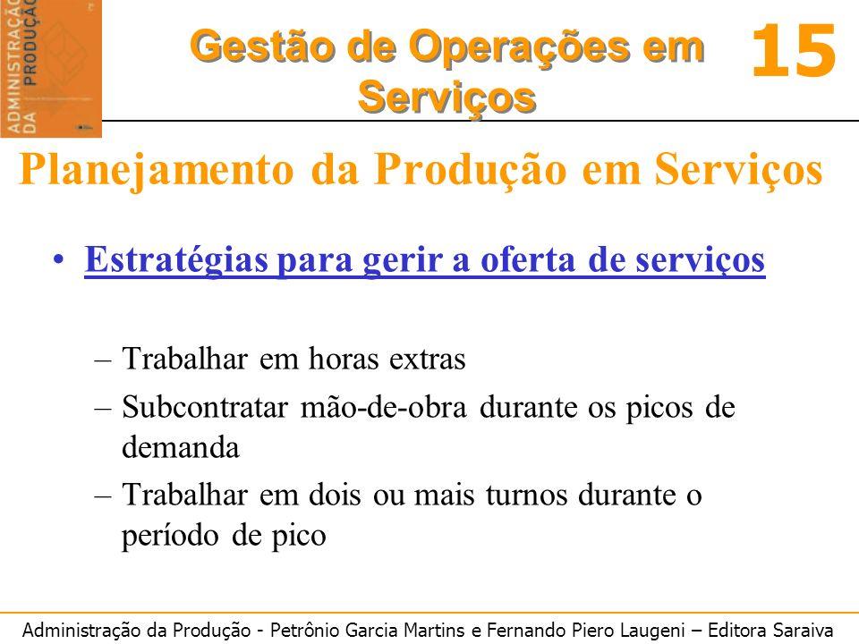 Administração da Produção - Petrônio Garcia Martins e Fernando Piero Laugeni – Editora Saraiva 15 Gestão de Operações em Serviços Planejamento da Prod
