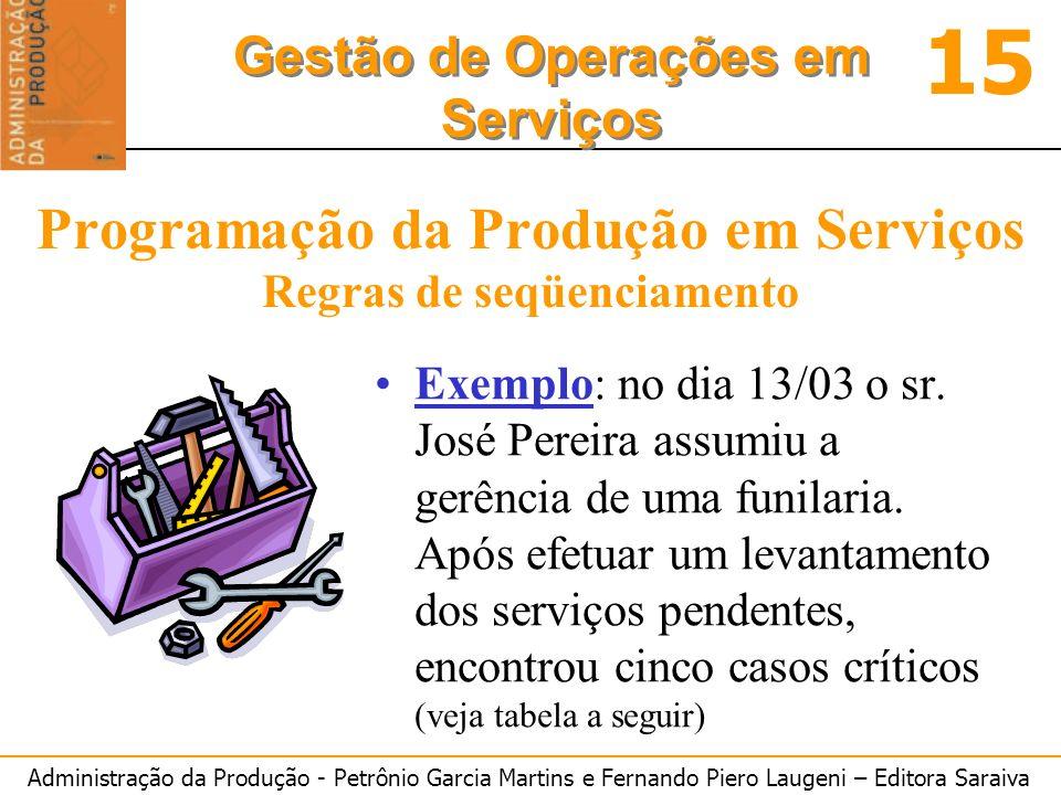 Administração da Produção - Petrônio Garcia Martins e Fernando Piero Laugeni – Editora Saraiva 15 Gestão de Operações em Serviços Programação da Produção em Serviços Regras de seqüenciamento Exemplo: no dia 13/03 o sr.