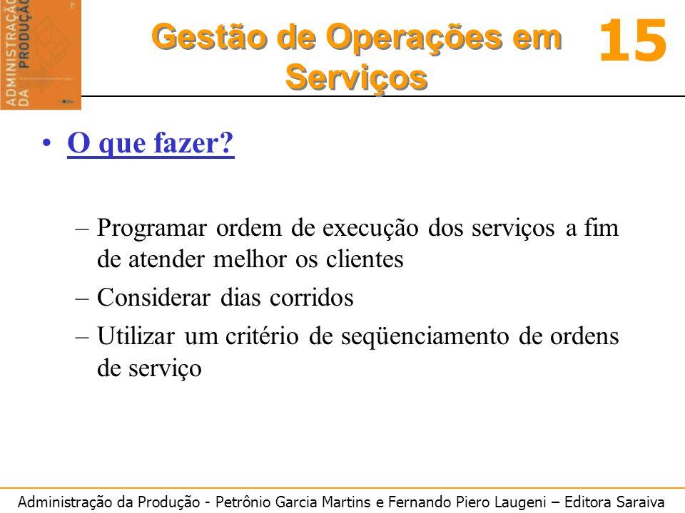 Administração da Produção - Petrônio Garcia Martins e Fernando Piero Laugeni – Editora Saraiva 15 Gestão de Operações em Serviços O que fazer.
