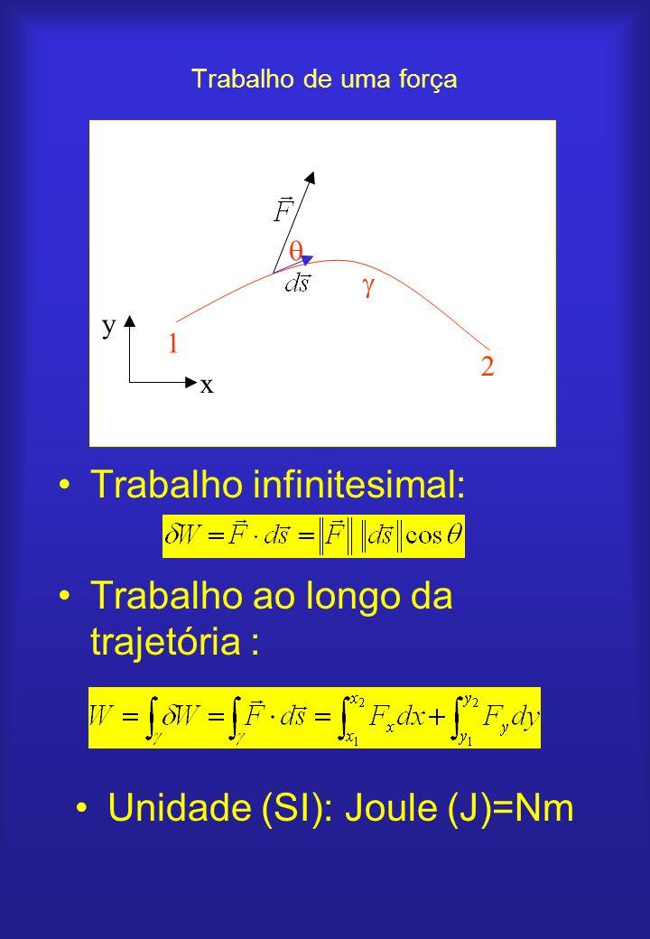 Trabalho infinitesimal: Trabalho ao longo da trajetória : Unidade (SI): Joule (J)=Nm Trabalho de uma força 1 2 x y