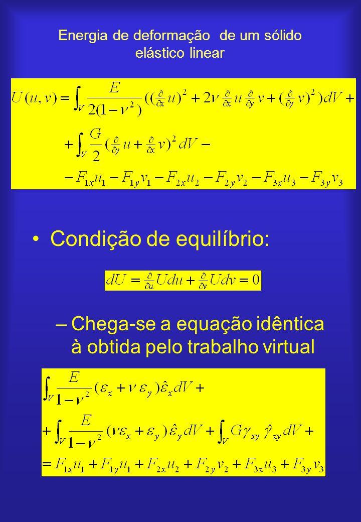 Energia de deformação de um sólido elástico linear Condição de equilíbrio: –Chega-se a equação idêntica à obtida pelo trabalho virtual