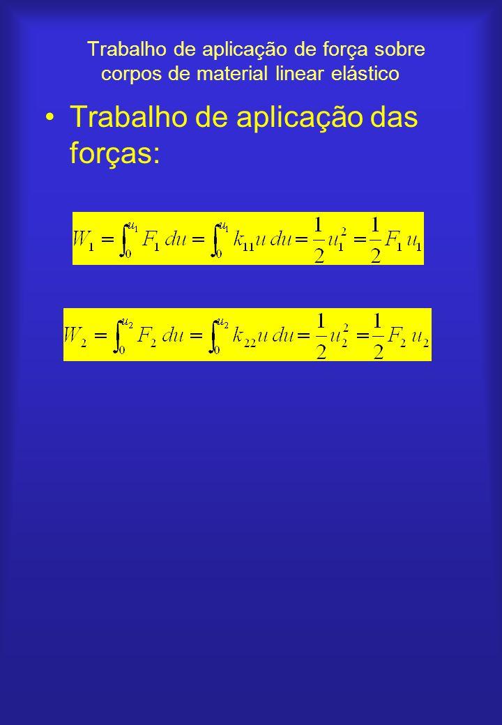 Trabalho de aplicação de força sobre corpos de material linear elástico Trabalho de aplicação das forças: