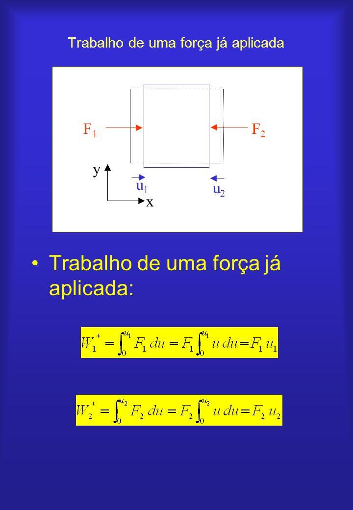 Método dos elementos finitos Fazendo e obtém-se: –K é matriz de rigidez – é a matriz coluna dos deslocamentos nodais –F é a matriz coluna das forças nodais
