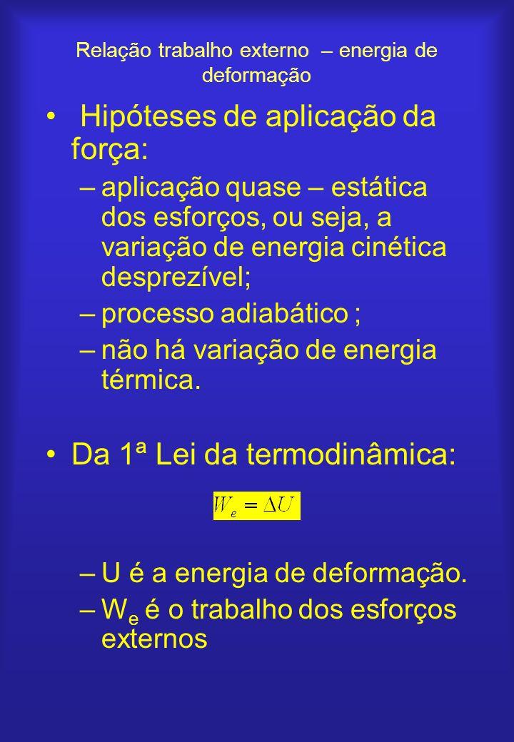 Relação trabalho externo – energia de deformação Hipóteses de aplicação da força: –aplicação quase – estática dos esforços, ou seja, a variação de ene