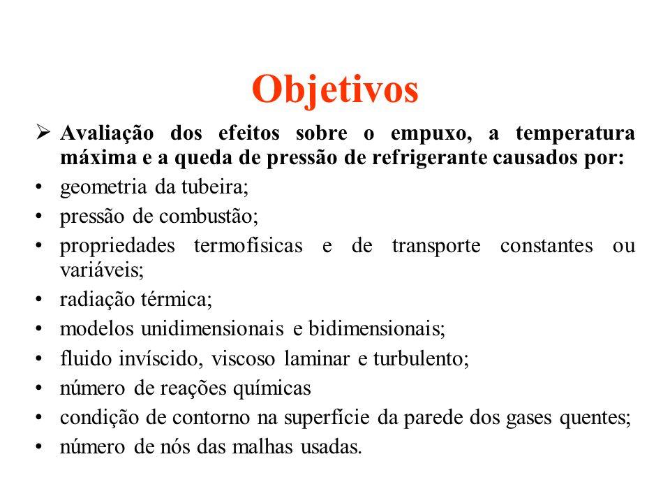 Problema Divisão do problema em três subproblemas: Câmara-Tubeira: Escoamento reativo, turbulento de gases num motor-foguete.