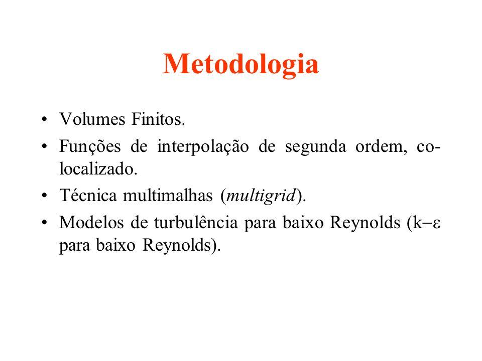 Metodologia Estudo do escoamento 1D, reativo: Escoamento quase-unidimensional subsônico a supersônico, compressível, com taxa finita de reação.