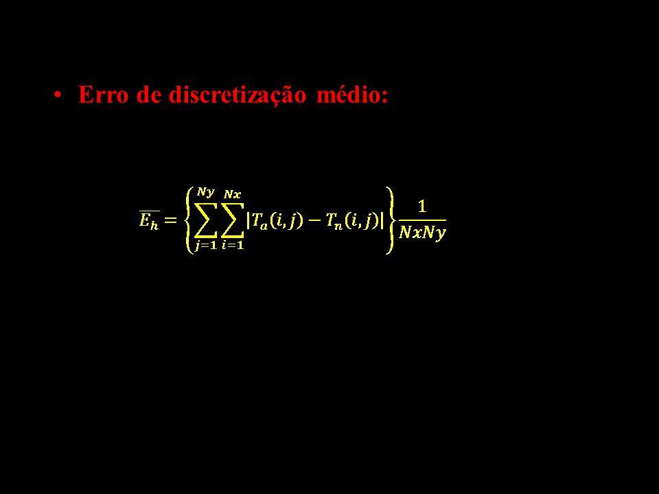 Tc (°C) – Variáveis de interesse versus h