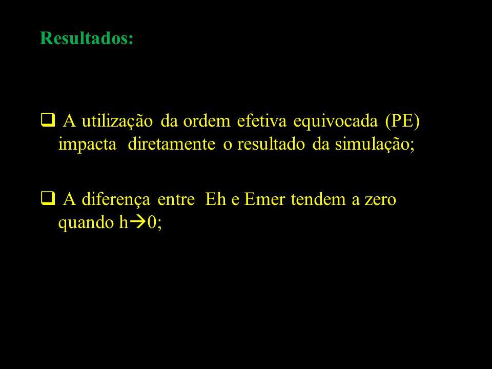Resultados: A utilização da ordem efetiva equivocada (PE) impacta diretamente o resultado da simulação; A diferença entre Eh e Emer tendem a zero quan