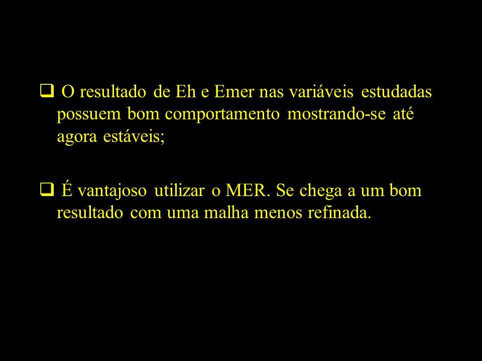 O resultado de Eh e Emer nas variáveis estudadas possuem bom comportamento mostrando-se até agora estáveis; É vantajoso utilizar o MER. Se chega a um