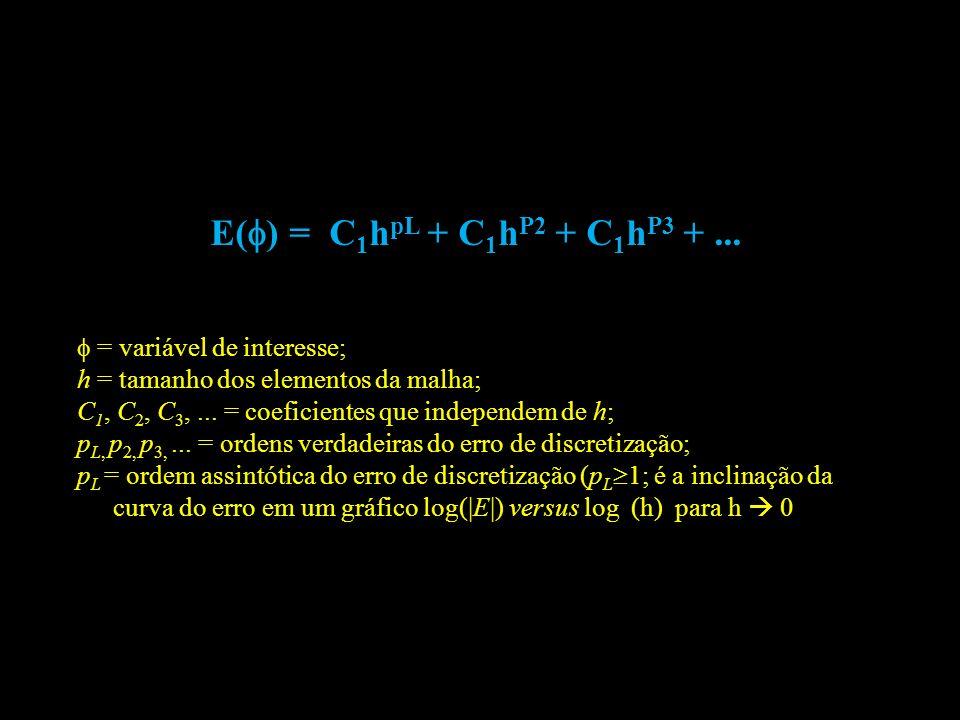 E( ) = C 1 h pL + C 1 h P2 + C 1 h P3 +... = variável de interesse; h = tamanho dos elementos da malha; C 1, C 2, C 3,... = coeficientes que independe
