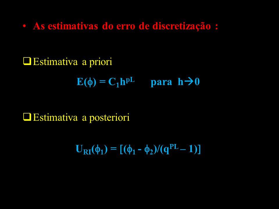As estimativas do erro de discretização : Estimativa a priori E( ) = C 1 h pL para h 0 Estimativa a posteriori U RI ( 1 ) = ( 1 - 2 )/(q PL – 1)