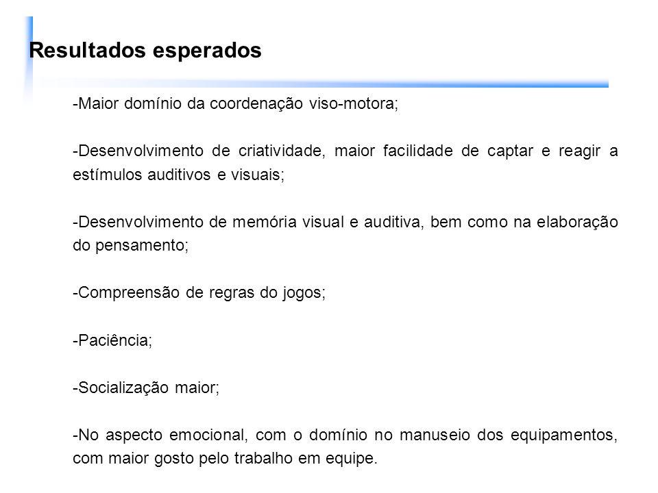 -Maior domínio da coordenação viso-motora; -Desenvolvimento de criatividade, maior facilidade de captar e reagir a estímulos auditivos e visuais; -Des