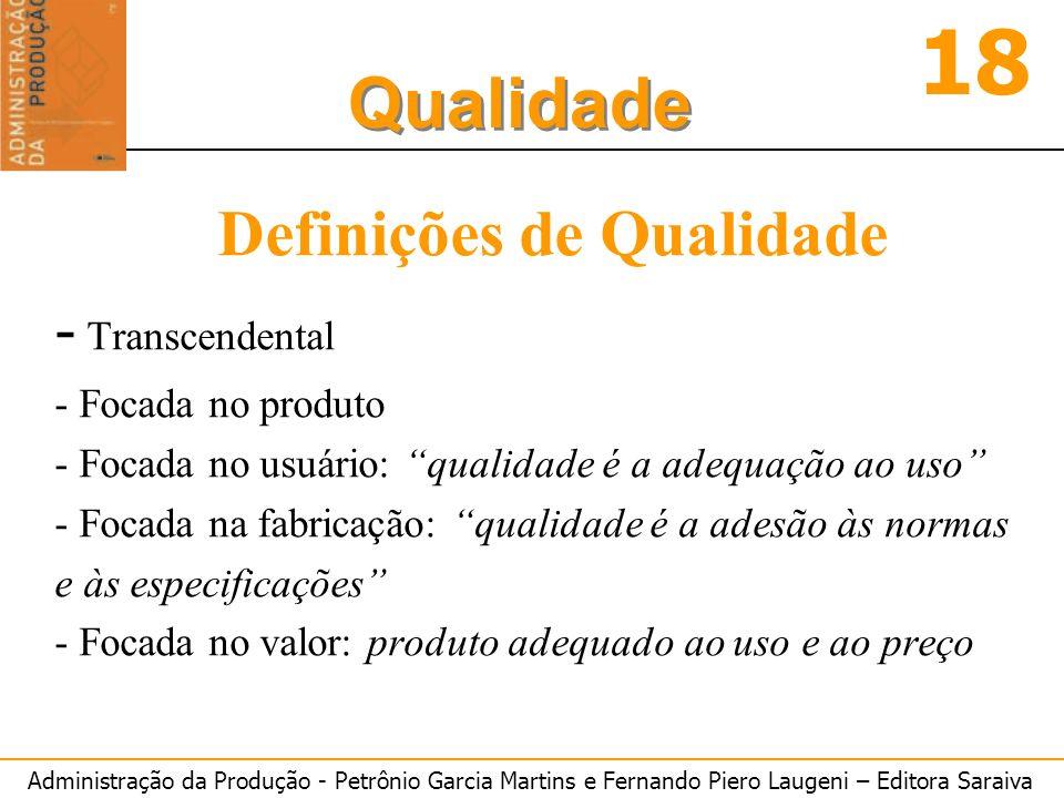 Administração da Produção - Petrônio Garcia Martins e Fernando Piero Laugeni – Editora Saraiva 18 Qualidade Definições de Qualidade - Transcendental -