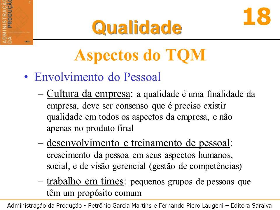 Administração da Produção - Petrônio Garcia Martins e Fernando Piero Laugeni – Editora Saraiva 18 Qualidade Aspectos do TQM Envolvimento do Pessoal –C