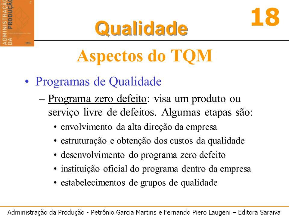 Administração da Produção - Petrônio Garcia Martins e Fernando Piero Laugeni – Editora Saraiva 18 Qualidade Aspectos do TQM Programas de Qualidade –Pr