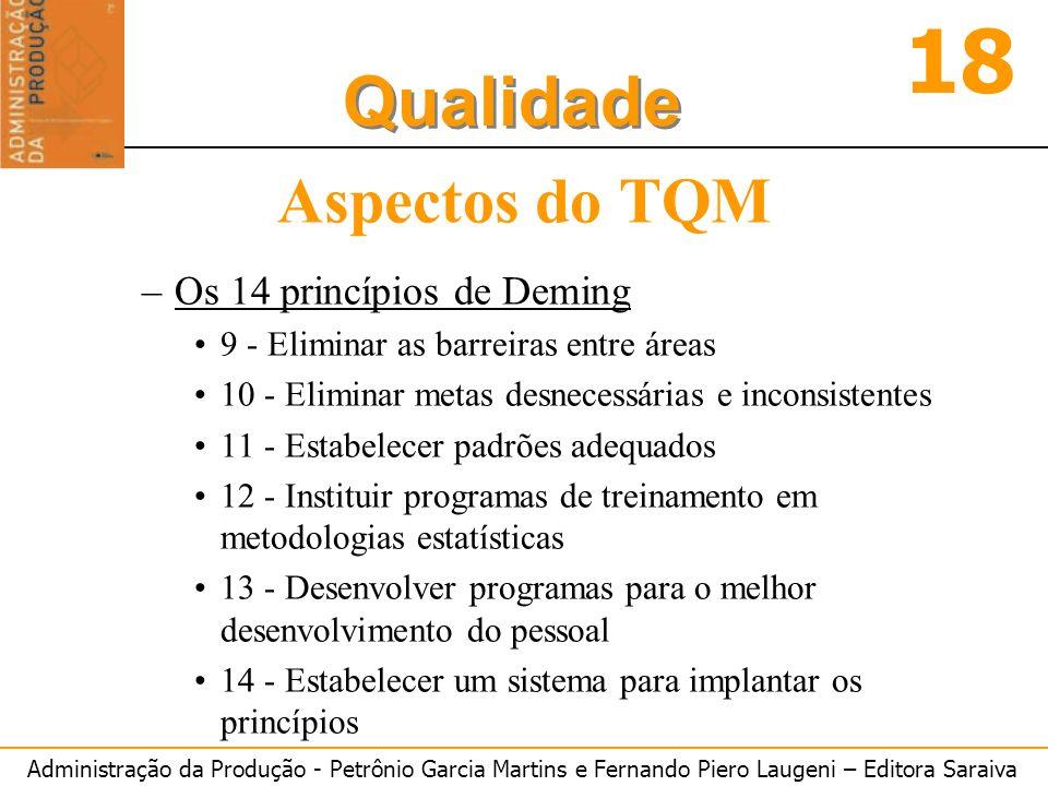 Administração da Produção - Petrônio Garcia Martins e Fernando Piero Laugeni – Editora Saraiva 18 Qualidade Aspectos do TQM –Os 14 princípios de Demin