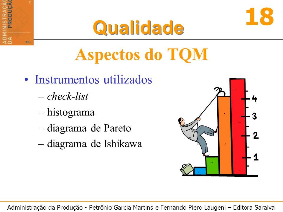 Administração da Produção - Petrônio Garcia Martins e Fernando Piero Laugeni – Editora Saraiva 18 Qualidade Aspectos do TQM Instrumentos utilizados –c