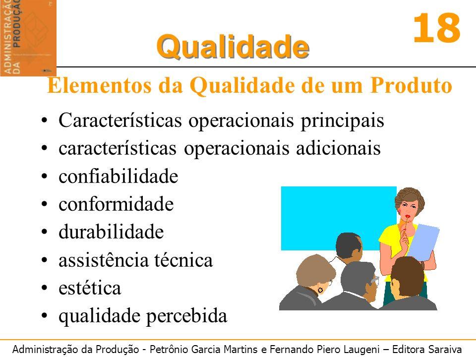Administração da Produção - Petrônio Garcia Martins e Fernando Piero Laugeni – Editora Saraiva 18 Qualidade Elementos da Qualidade de um Produto Carac