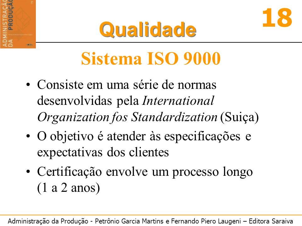 Administração da Produção - Petrônio Garcia Martins e Fernando Piero Laugeni – Editora Saraiva 18 Qualidade Sistema ISO 9000 Consiste em uma série de