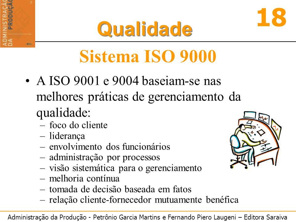 Administração da Produção - Petrônio Garcia Martins e Fernando Piero Laugeni – Editora Saraiva 18 Qualidade Sistema ISO 9000 A ISO 9001 e 9004 baseiam