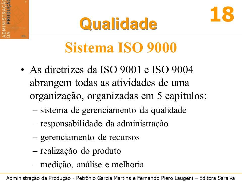 Administração da Produção - Petrônio Garcia Martins e Fernando Piero Laugeni – Editora Saraiva 18 Qualidade Sistema ISO 9000 As diretrizes da ISO 9001