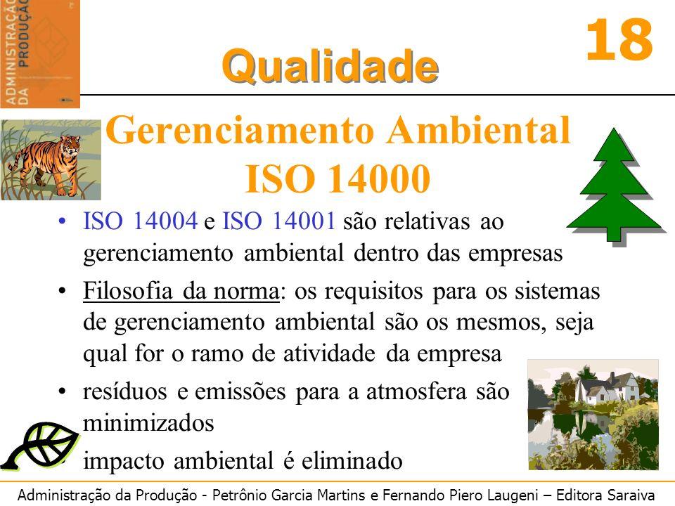 Administração da Produção - Petrônio Garcia Martins e Fernando Piero Laugeni – Editora Saraiva 18 Qualidade Gerenciamento Ambiental ISO 14000 ISO 1400