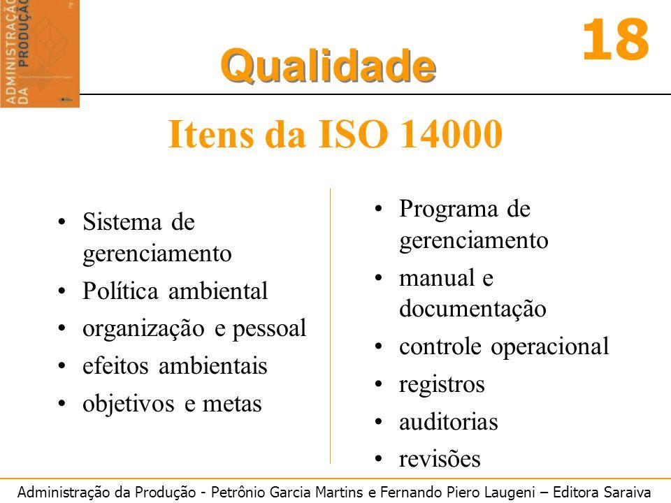 Administração da Produção - Petrônio Garcia Martins e Fernando Piero Laugeni – Editora Saraiva 18 Qualidade Itens da ISO 14000 Sistema de gerenciament