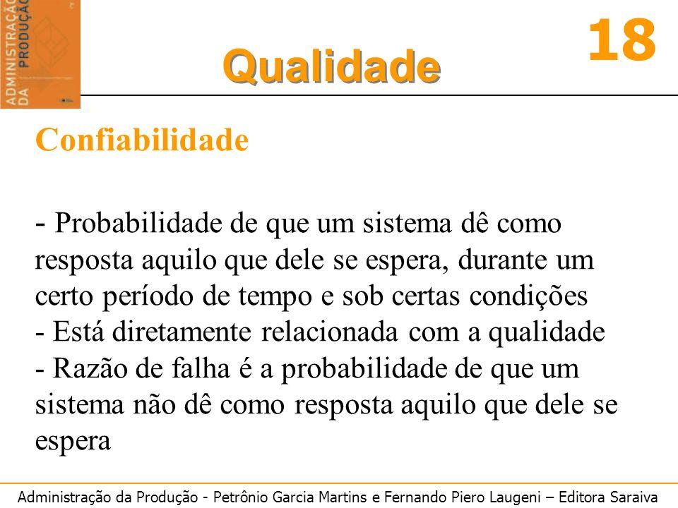 Administração da Produção - Petrônio Garcia Martins e Fernando Piero Laugeni – Editora Saraiva 18 Qualidade Confiabilidade - Probabilidade de que um s