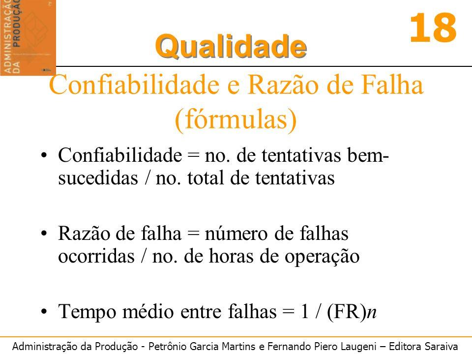 Administração da Produção - Petrônio Garcia Martins e Fernando Piero Laugeni – Editora Saraiva 18 Qualidade Confiabilidade e Razão de Falha (fórmulas)