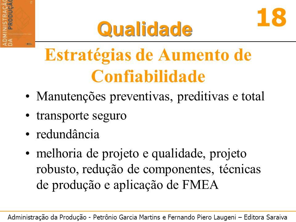 Administração da Produção - Petrônio Garcia Martins e Fernando Piero Laugeni – Editora Saraiva 18 Qualidade Estratégias de Aumento de Confiabilidade M