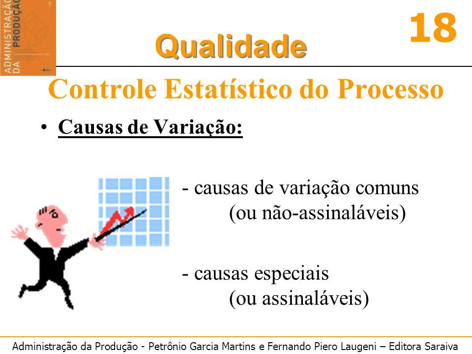 Administração da Produção - Petrônio Garcia Martins e Fernando Piero Laugeni – Editora Saraiva 18 Qualidade Controle Estatístico do Processo Causas de