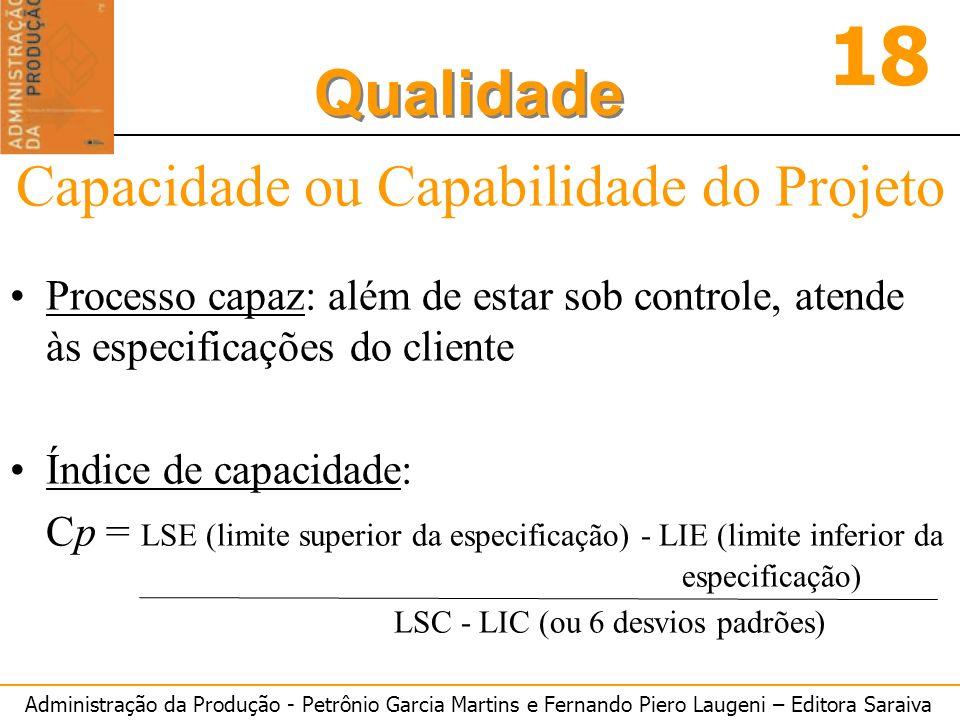 Administração da Produção - Petrônio Garcia Martins e Fernando Piero Laugeni – Editora Saraiva 18 Qualidade Capacidade ou Capabilidade do Projeto Proc