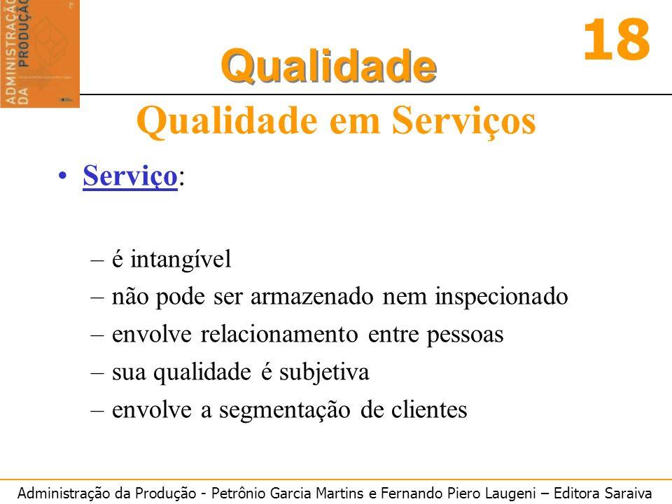 Administração da Produção - Petrônio Garcia Martins e Fernando Piero Laugeni – Editora Saraiva 18 Qualidade Qualidade em Serviços Serviço: –é intangív