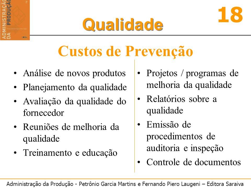 Administração da Produção - Petrônio Garcia Martins e Fernando Piero Laugeni – Editora Saraiva 18 Qualidade Custos de Prevenção Análise de novos produ
