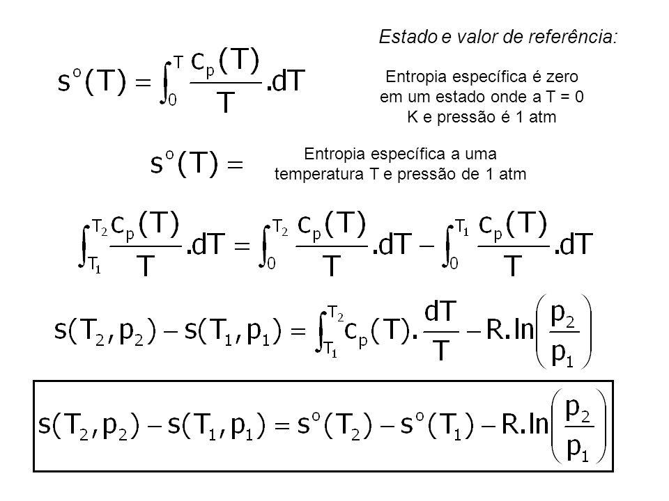 Entropia específica é zero em um estado onde a T = 0 K e pressão é 1 atm Estado e valor de referência: Entropia específica a uma temperatura T e press