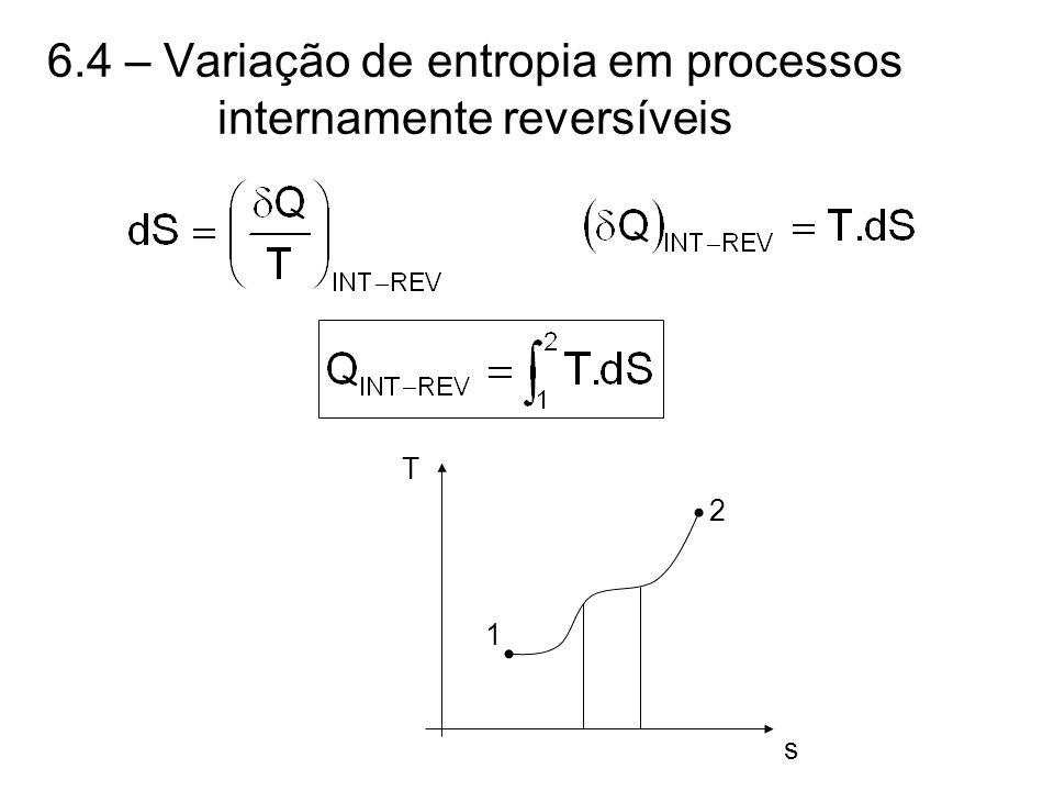 6.4 – Variação de entropia em processos internamente reversíveis s T 1 2