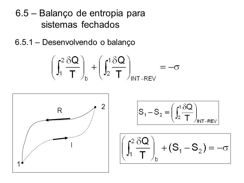 6.5 – Balanço de entropia para sistemas fechados 6.5.1 – Desenvolvendo o balanço R I 2 1