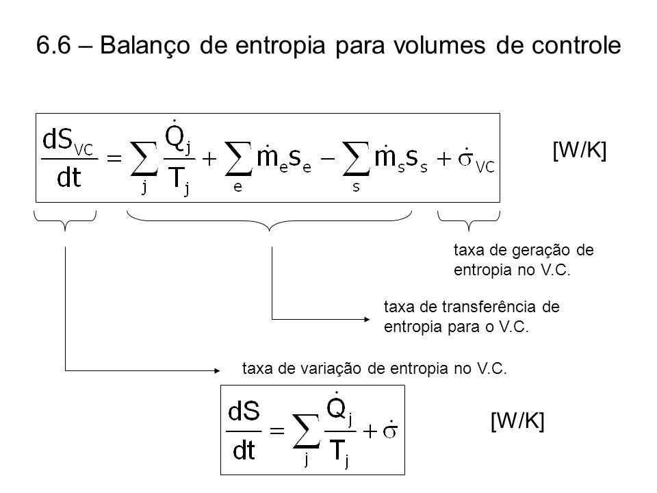 6.6 – Balanço de entropia para volumes de controle [W/K] taxa de variação de entropia no V.C. taxa de transferência de entropia para o V.C. taxa de ge