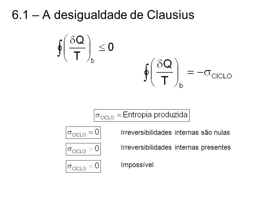 6.1 – A desigualdade de Clausius Irreversibilidades internas são nulas Irreversibilidades internas presentes Impossível