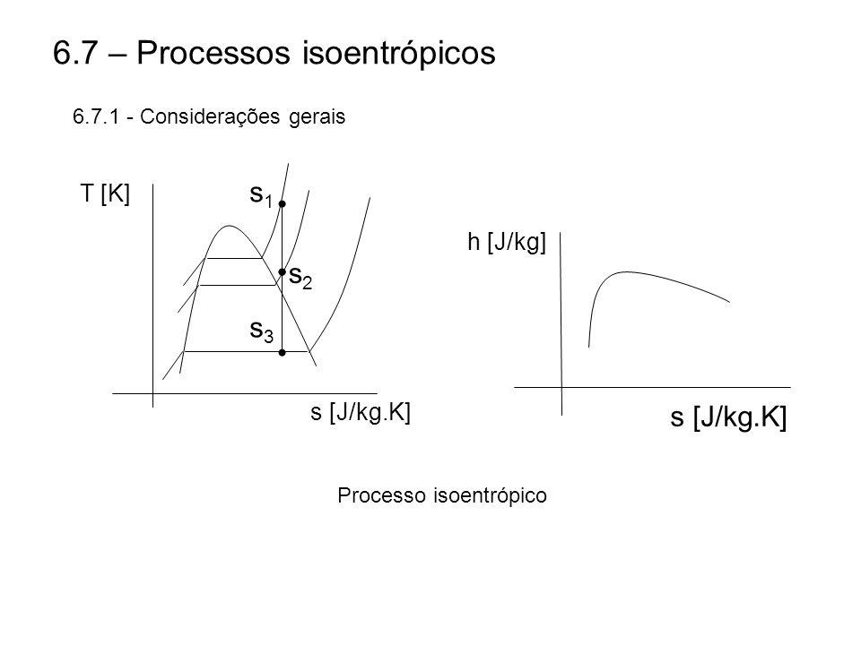 6.7 – Processos isoentrópicos Processo isoentrópico T [K] s [J/kg.K] s1s1 s2s2 s3s3 h [J/kg] s [J/kg.K] 6.7.1 - Considerações gerais