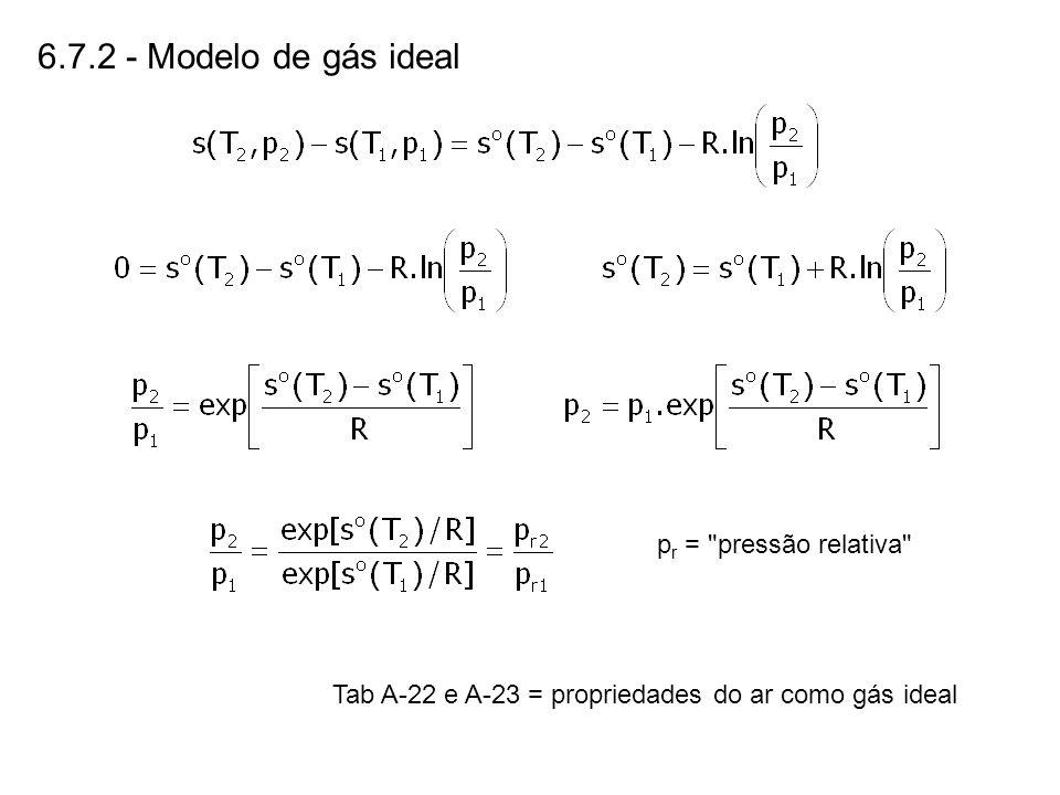 6.7.2 - Modelo de gás ideal p r =