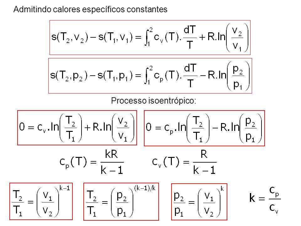 Admitindo calores específicos constantes Processo isoentrópico: