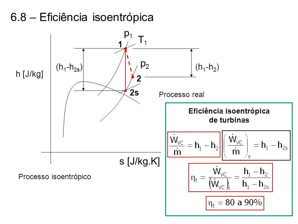 6.8 – Eficiência isoentrópica Processo isoentrópico p1p1 p2p2 h [J/kg] s [J/kg.K] T1T1 1 2s (h 1 -h 2s ) 2 (h 1 -h 2 ) Processo real Eficiência isoent