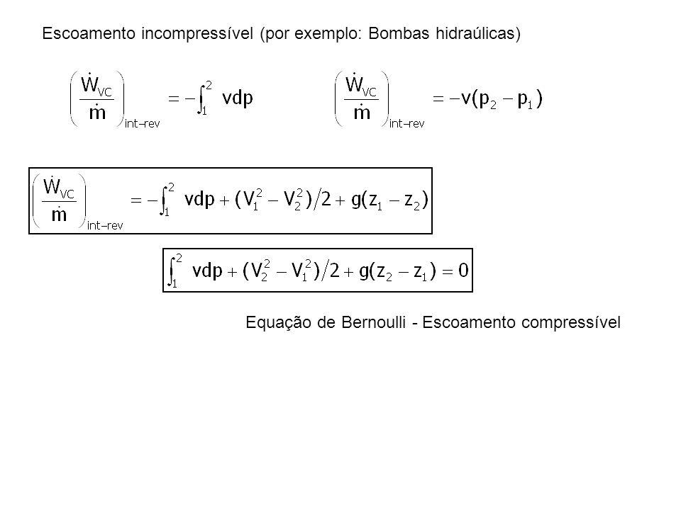 Equação de Bernoulli - Escoamento compressível Escoamento incompressível (por exemplo: Bombas hidraúlicas)