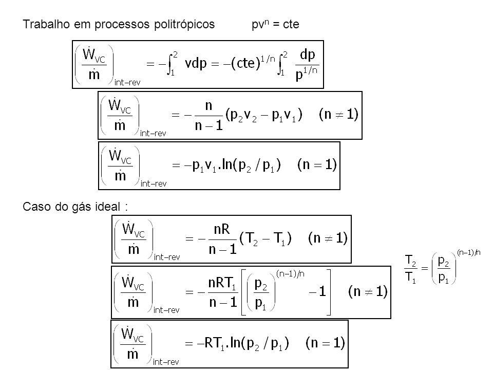 Trabalho em processos politrópicospv n = cte Caso do gás ideal :