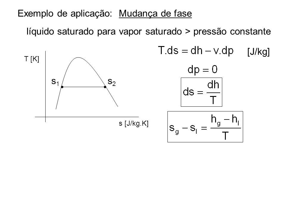 Exemplo de aplicação: Mudança de fase líquido saturado para vapor saturado > pressão constante T [K] s [J/kg.K] s1s1 s2s2 [J/kg]