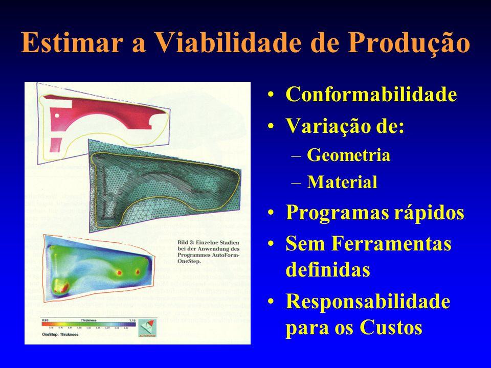 Estimar a Viabilidade de Produção Conformabilidade Variação de: –Geometria –Material Programas rápidos Sem Ferramentas definidas Responsabilidade para os Custos