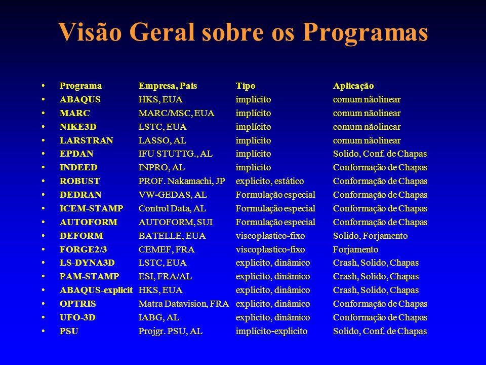 Visão Geral sobre os Programas ProgramaEmpresa, PaisTipoAplicação ABAQUSHKS, EUAimplícitocomum nãolinear MARCMARC/MSC, EUAimplícitocomum nãolinear NIKE3DLSTC, EUAimplícitocomum nãolinear LARSTRANLASSO, ALimplícitocomum nãolinear EPDANIFU STUTTG., ALimplícitoSolido, Conf.